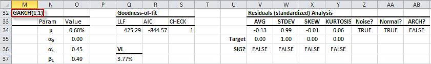 Module 8 - Forecasting