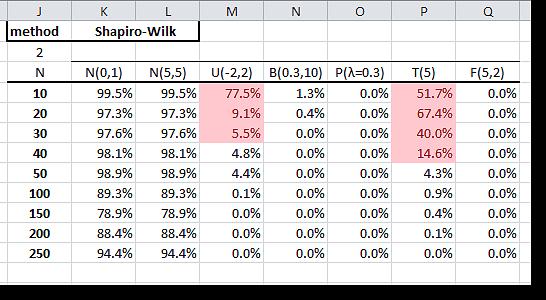 Shapiro-Wilk_0.png