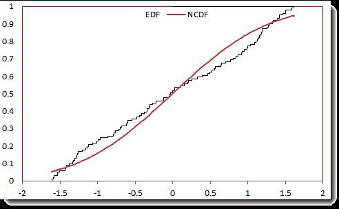 EDF-Plot.png