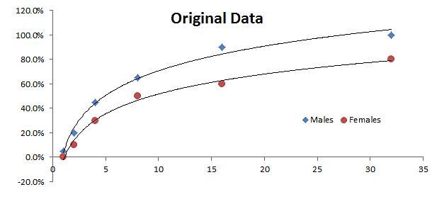 Plot-GLM-Original-Data.png