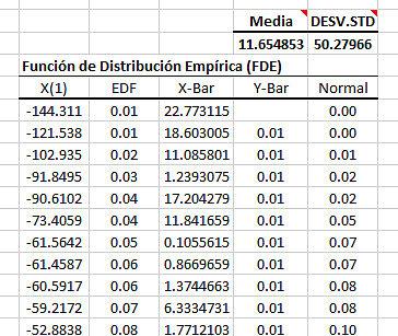 EDF Output