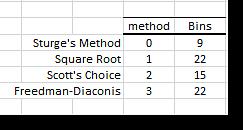 Histogram-bins-method-table.png